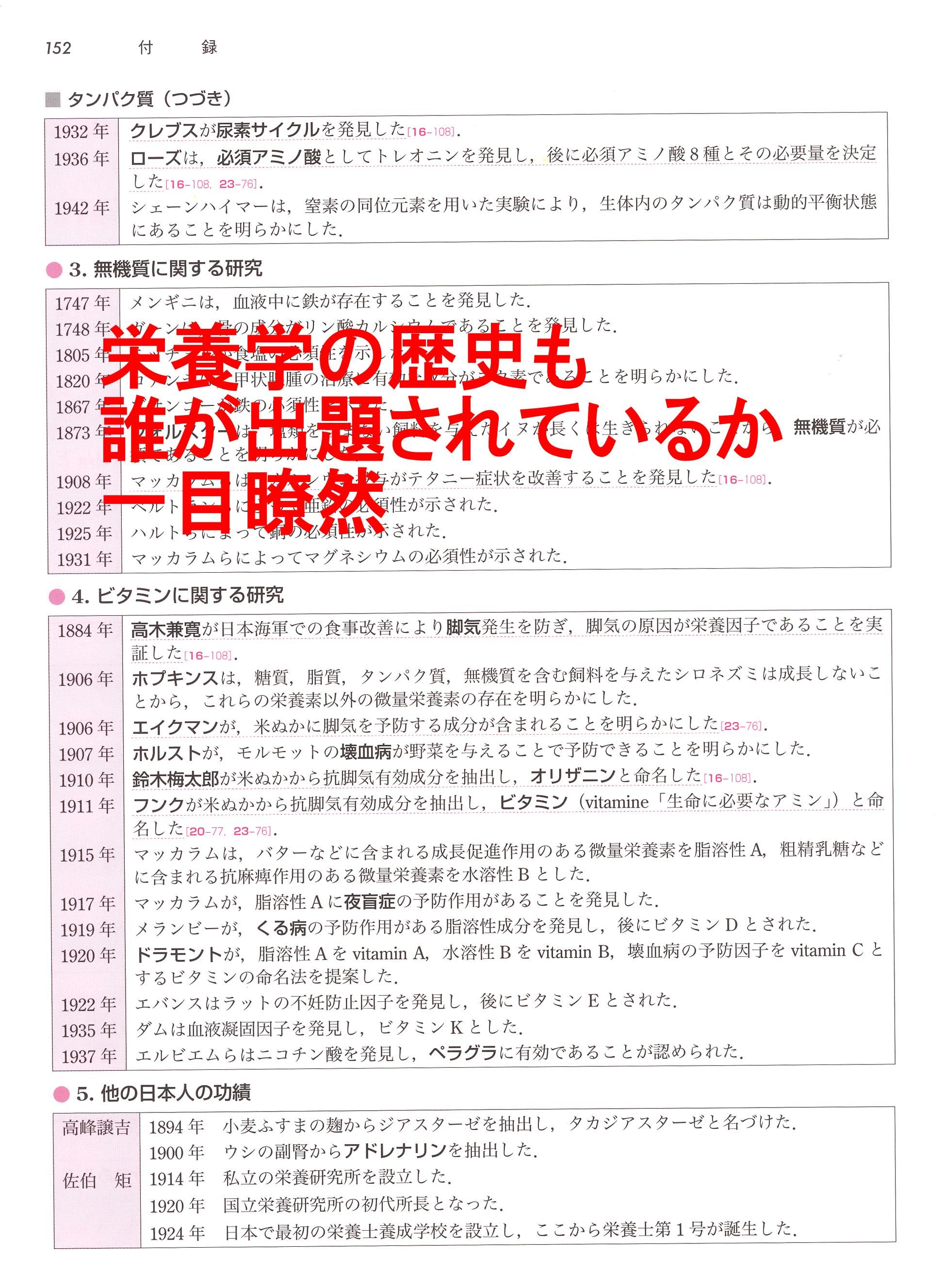 http://nutr.food.sugiyama-u.ac.jp/blog/006/images/asakura21.jpg